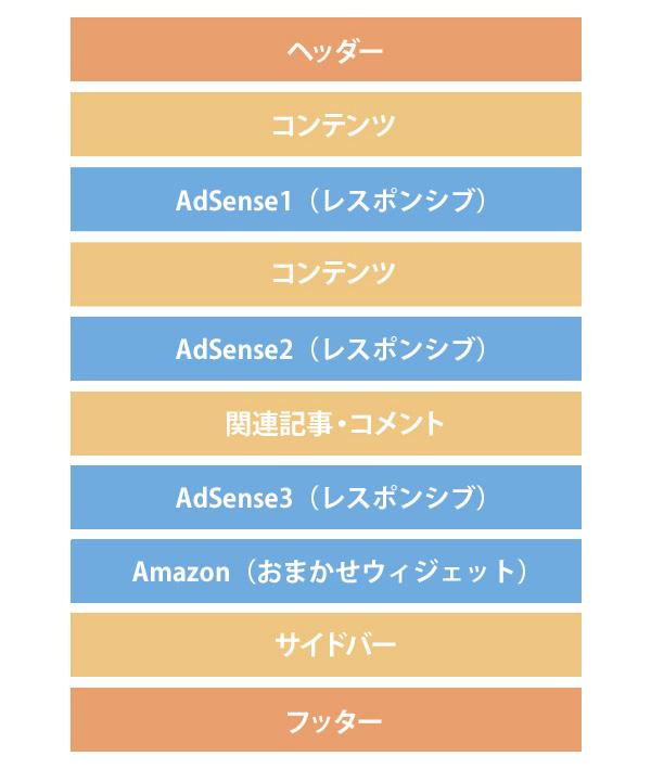 adsense_sp
