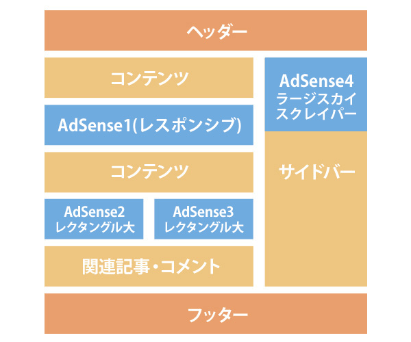 adsense_pc